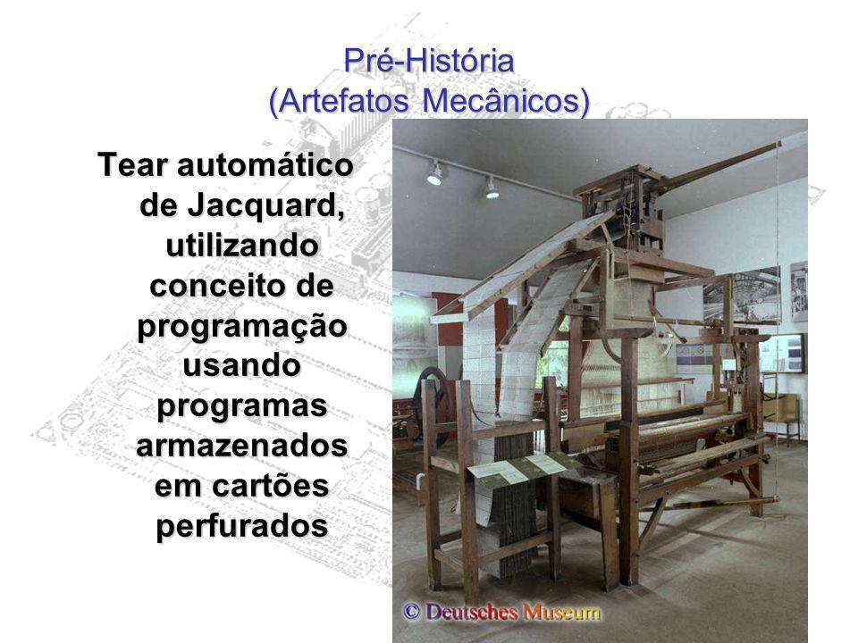 Pré-História (Artefatos Mecânicos) Tear automático de Jacquard, utilizando conceito de programação usando programas armazenados em cartões perfurados
