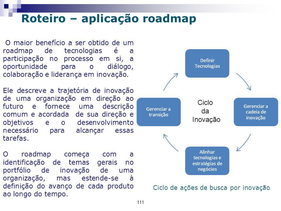 111 Ciclo da Inovação O maior benefício a ser obtido de um roadmap de tecnologias é a participação no processo em si, a oportunidade para o diálogo, colaboração e liderança em inovação.
