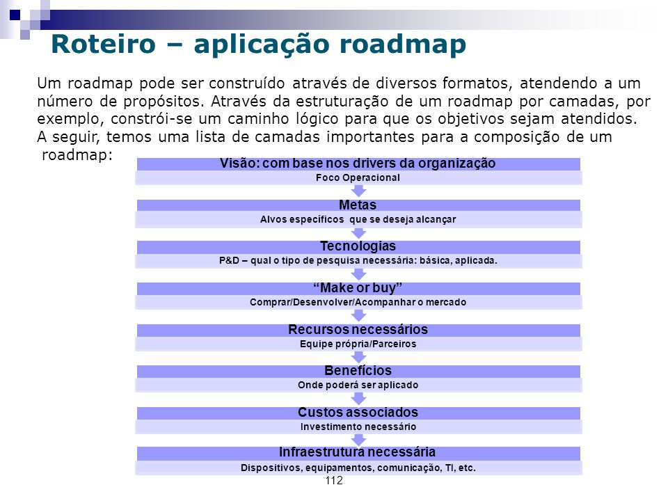 112 Um roadmap pode ser construído através de diversos formatos, atendendo a um número de propósitos.
