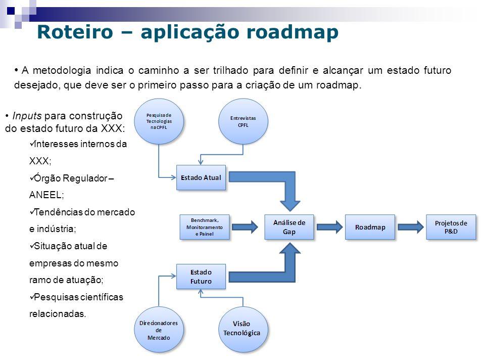 116 A metodologia indica o caminho a ser trilhado para definir e alcançar um estado futuro desejado, que deve ser o primeiro passo para a criação de um roadmap.