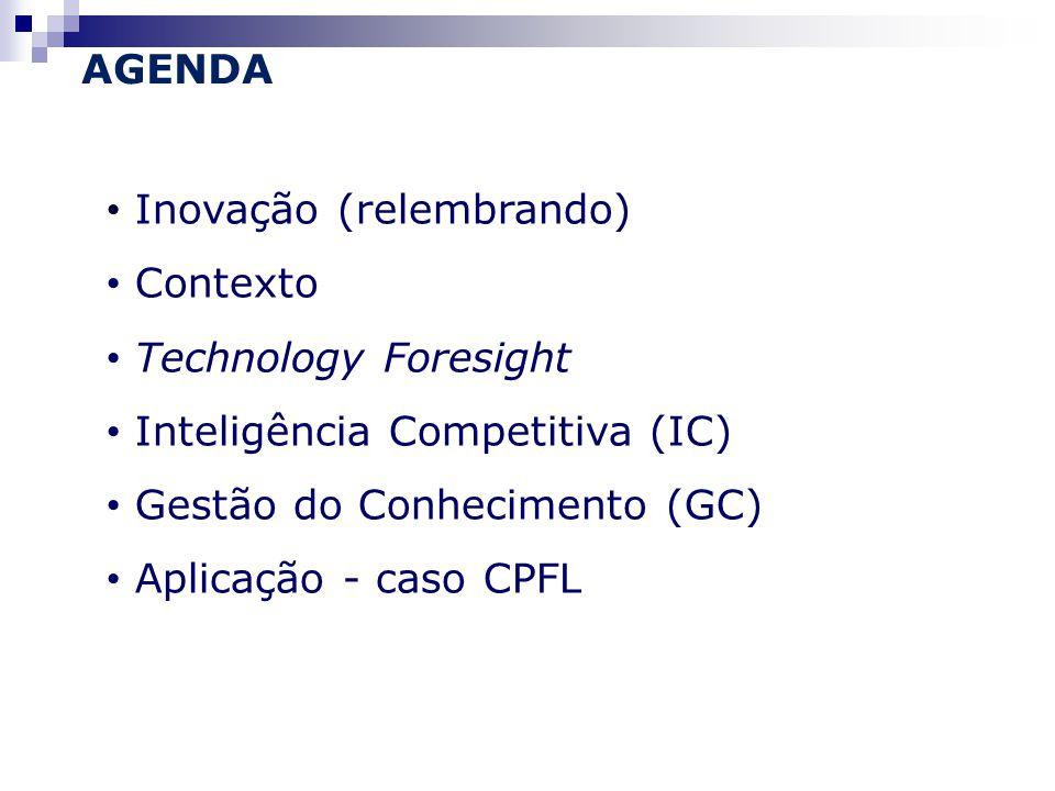 Inovação (relembrando) Contexto Technology Foresight Inteligência Competitiva (IC) Gestão do Conhecimento (GC) Aplicação - caso CPFL AGENDA