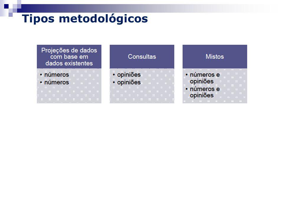 Tipos metodológicos