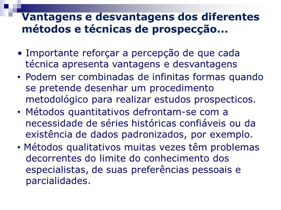 Vantagens e desvantagens dos diferentes métodos e técnicas de prospecção...