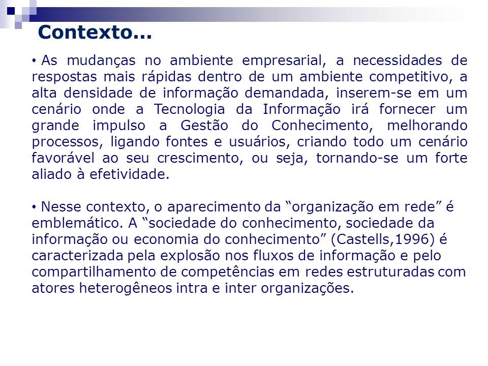 Metodologia desenvolvida para foresight tecnológico Canongia et al, 2003