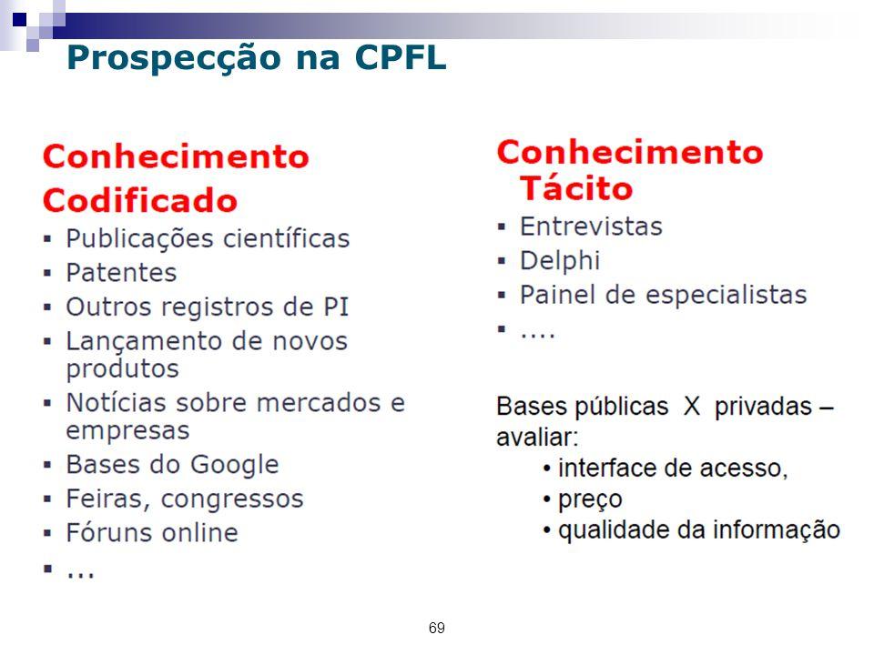 69 Prospecção na CPFL