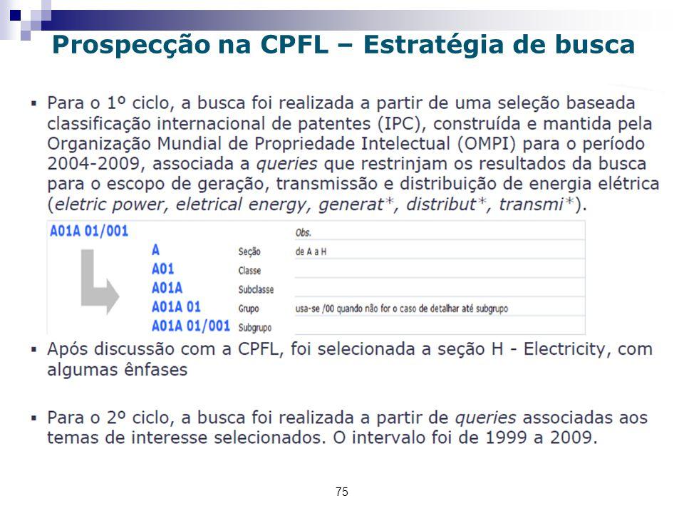 75 Prospecção na CPFL – Estratégia de busca