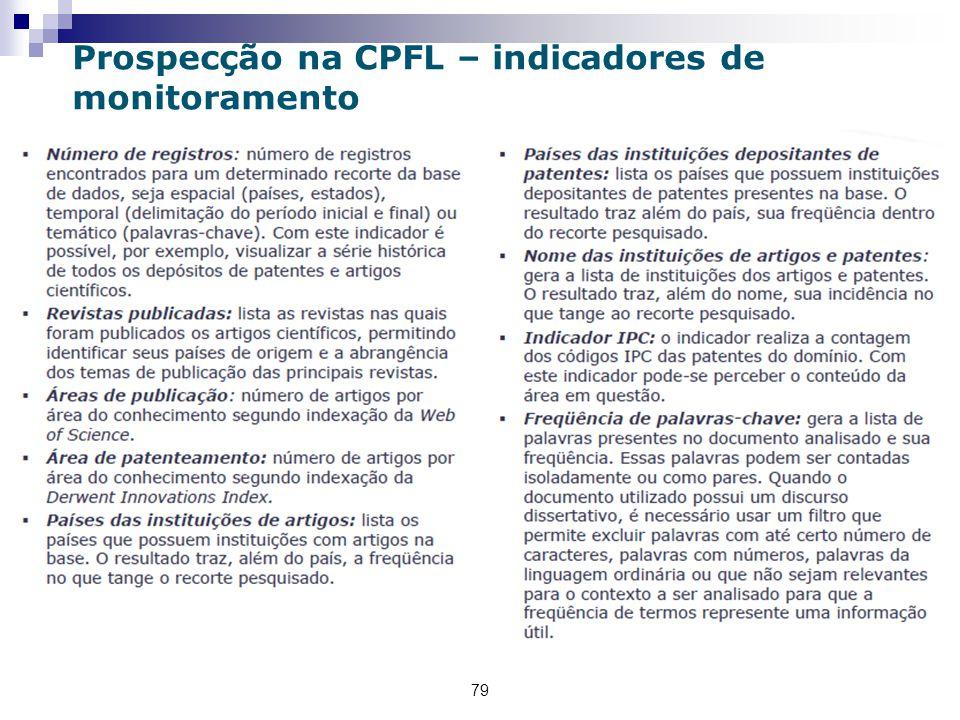 79 Prospecção na CPFL – indicadores de monitoramento