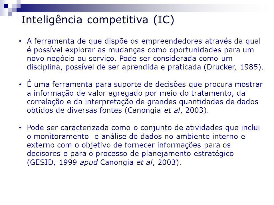 109 Prospecção na CPFL