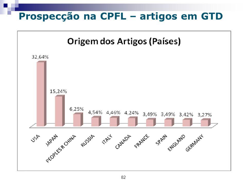 82 Prospecção na CPFL – artigos em GTD