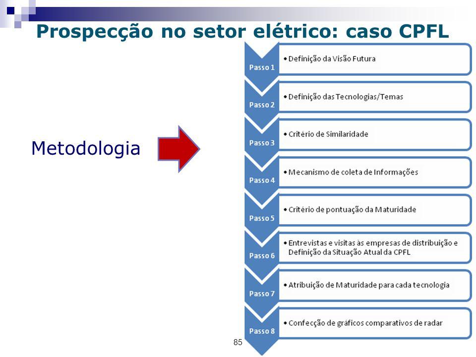85 Metodologia Prospecção no setor elétrico: caso CPFL