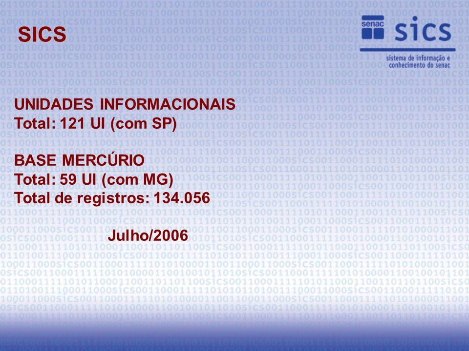 SICS UNIDADES INFORMACIONAIS Total: 121 UI (com SP) BASE MERCÚRIO Total: 59 UI (com MG) Total de registros: 134.056 Julho/2006