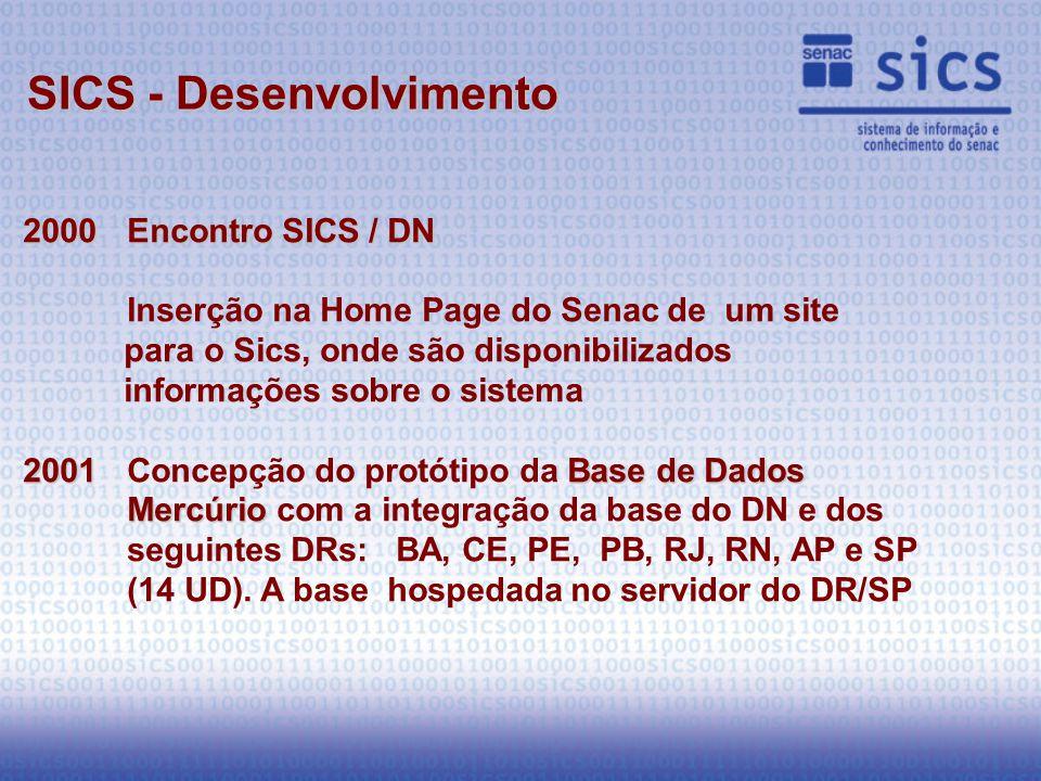 SICS - Desenvolvimento 2000Encontro SICS / DN Inserção na Home Page do Senac de um site para o Sics, onde são disponibilizados informações sobre o sistema 2001 Base de Dados Mercúrio 2001Concepção do protótipo da Base de Dados Mercúrio com a integração da base do DN e dos seguintes DRs: BA, CE, PE, PB, RJ, RN, AP e SP (14 UD).