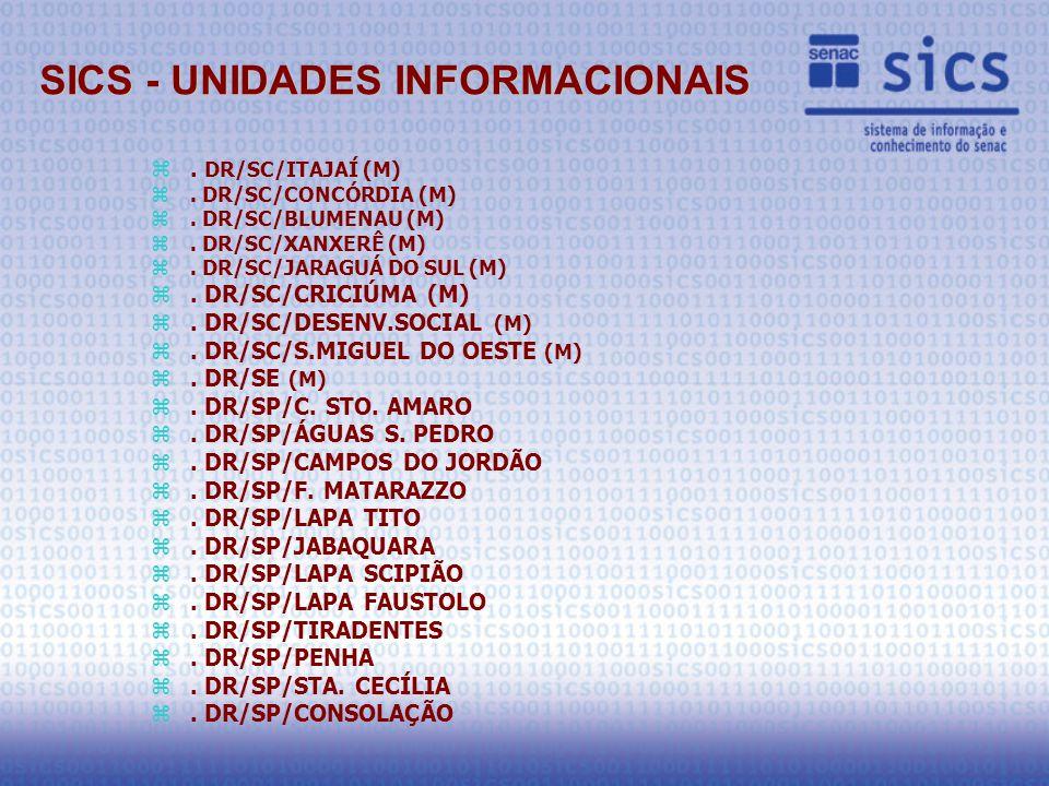 SICS - UNIDADES INFORMACIONAIS z. DR/SC/ITAJAÍ (M) z.