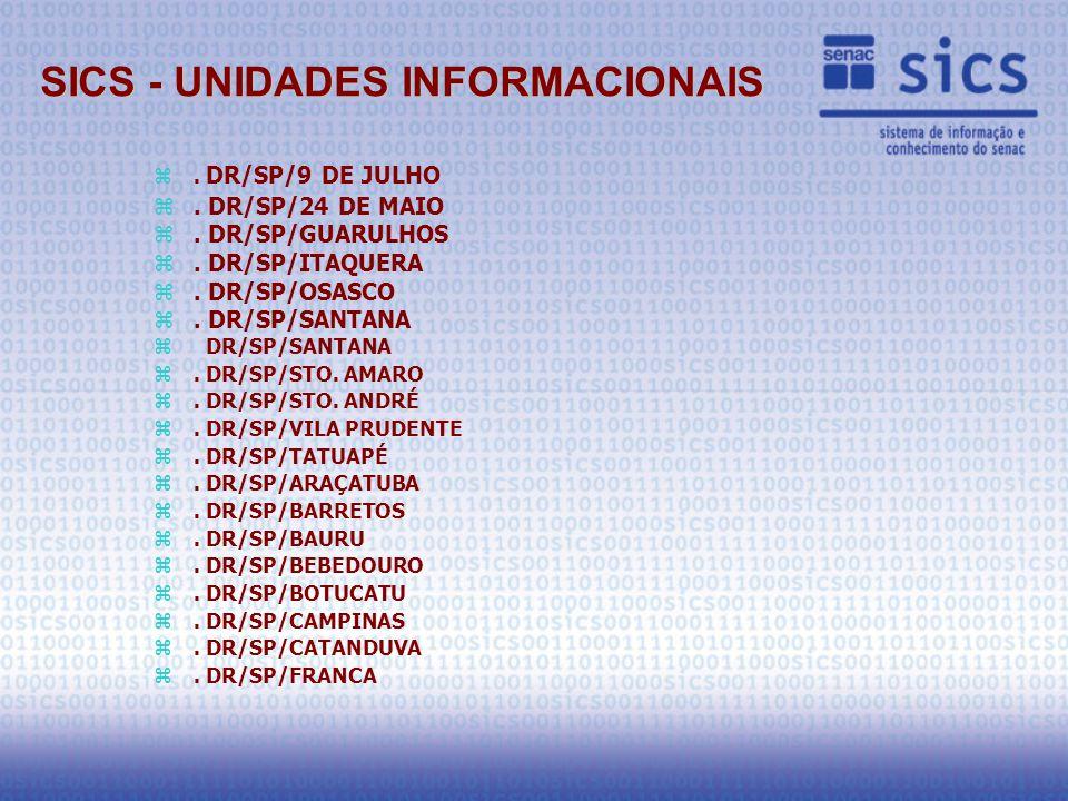 SICS - UNIDADES INFORMACIONAIS z. DR/SP/9 DE JULHO z.