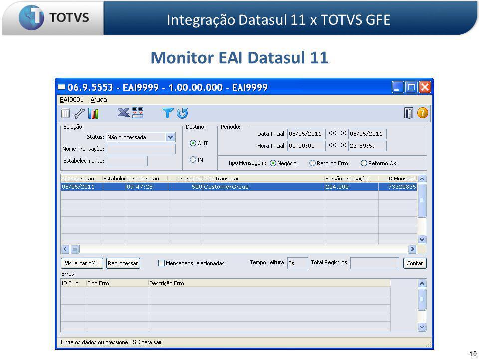 10 Monitor EAI Datasul 11 Integração Datasul 11 x TOTVS GFE