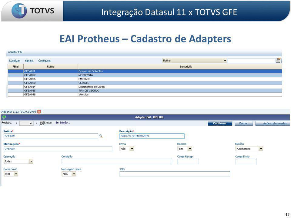 12 EAI Protheus – Cadastro de Adapters Integração Datasul 11 x TOTVS GFE