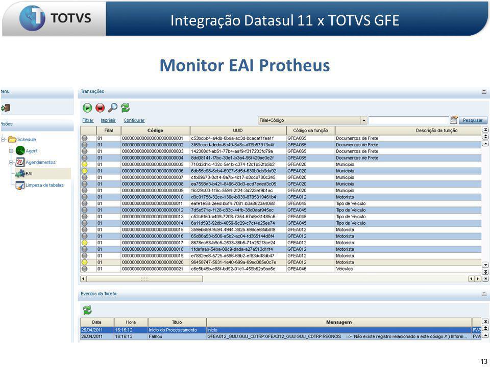 13 Monitor EAI Protheus Integração Datasul 11 x TOTVS GFE