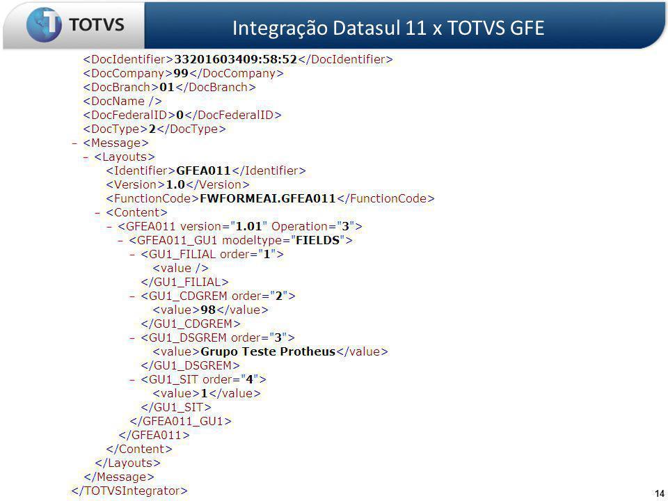 14 EAI Protheus Integração Datasul 11 x TOTVS GFE