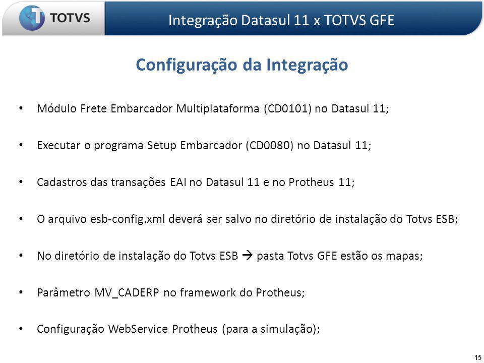 15 Configuração da Integração Integração Datasul 11 x TOTVS GFE Módulo Frete Embarcador Multiplataforma (CD0101) no Datasul 11; Executar o programa Setup Embarcador (CD0080) no Datasul 11; Cadastros das transações EAI no Datasul 11 e no Protheus 11; O arquivo esb-config.xml deverá ser salvo no diretório de instalação do Totvs ESB; No diretório de instalação do Totvs ESB pasta Totvs GFE estão os mapas; Parâmetro MV_CADERP no framework do Protheus; Configuração WebService Protheus (para a simulação);