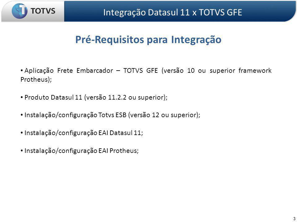 3 Pré-Requisitos para Integração Integração Datasul 11 x TOTVS GFE Aplicação Frete Embarcador – TOTVS GFE (versão 10 ou superior framework Protheus); Produto Datasul 11 (versão 11.2.2 ou superior); Instalação/configuração Totvs ESB (versão 12 ou superior); Instalação/configuração EAI Datasul 11; Instalação/configuração EAI Protheus;