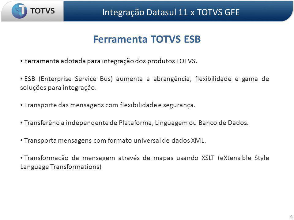 5 Ferramenta TOTVS ESB Integração Datasul 11 x TOTVS GFE Ferramenta adotada para integração dos produtos TOTVS.