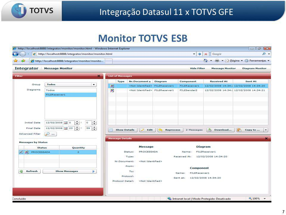 7 Monitor TOTVS ESB Integração Datasul 11 x TOTVS GFE