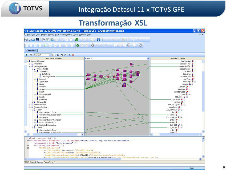 8 Transformação XSL Integração Datasul 11 x TOTVS GFE