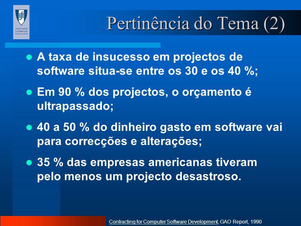 Pertinência do Tema (1)