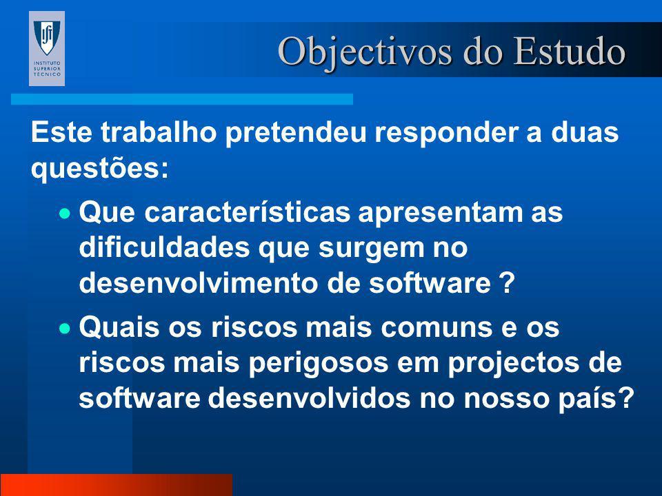 Pertinência do Tema (3) A maioria das autópsias a projectos desastrosos software indicam que os seus problemas teriam sido evitados/reduzidos se tives