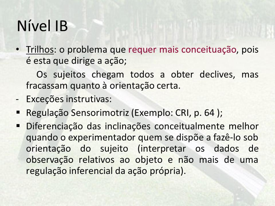 Nível IB Trilhos: o problema que requer mais conceituação, pois é esta que dirige a ação; Os sujeitos chegam todos a obter declives, mas fracassam qua