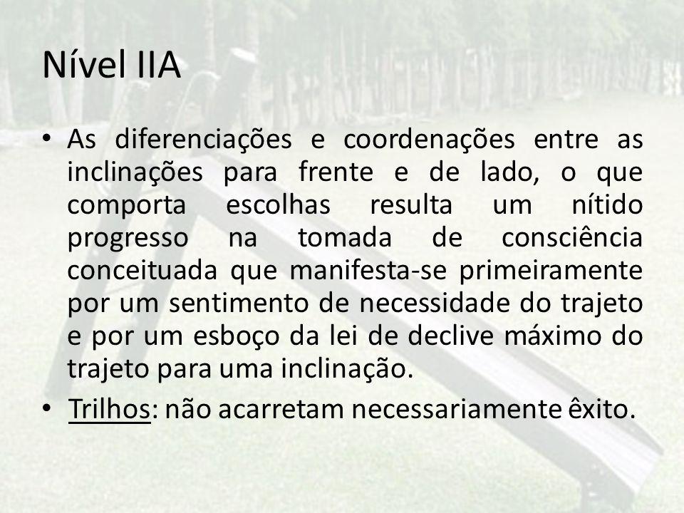 Nível IIA As diferenciações e coordenações entre as inclinações para frente e de lado, o que comporta escolhas resulta um nítido progresso na tomada d