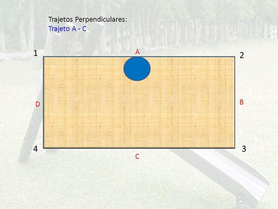 1 2 43 A C D B Trajetos Perpendiculares: Trajeto A - C