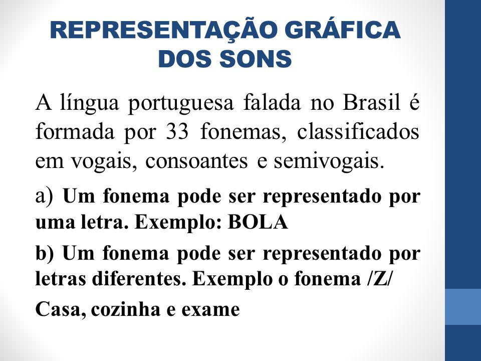 REPRESENTAÇÃO GRÁFICA DOS SONS A língua portuguesa falada no Brasil é formada por 33 fonemas, classificados em vogais, consoantes e semivogais. a) Um