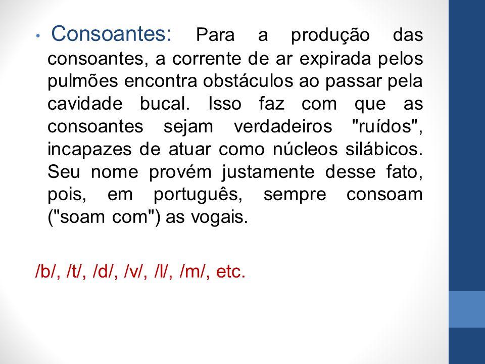 Consoantes: Para a produção das consoantes, a corrente de ar expirada pelos pulmões encontra obstáculos ao passar pela cavidade bucal. Isso faz com qu