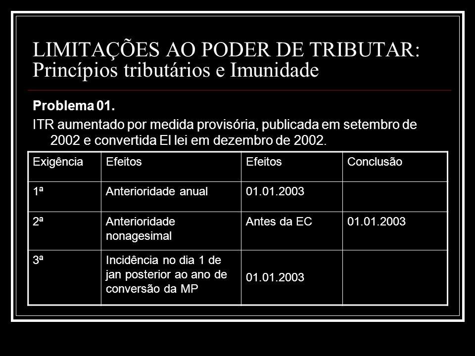 LIMITAÇÕES AO PODER DE TRIBUTAR: Princípios tributários e Imunidade Problema 01. ITR aumentado por medida provisória, publicada em setembro de 2002 e