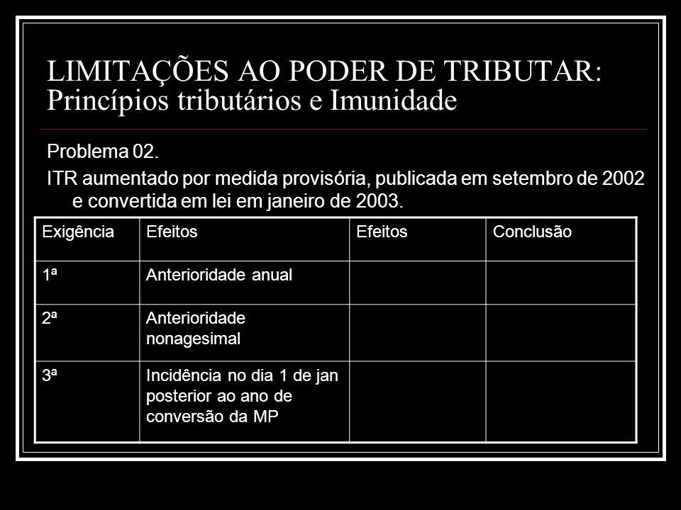 LIMITAÇÕES AO PODER DE TRIBUTAR: Princípios tributários e Imunidade Problema 02. ITR aumentado por medida provisória, publicada em setembro de 2002 e