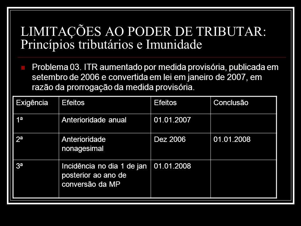LIMITAÇÕES AO PODER DE TRIBUTAR: Princípios tributários e Imunidade Problema 03. ITR aumentado por medida provisória, publicada em setembro de 2006 e