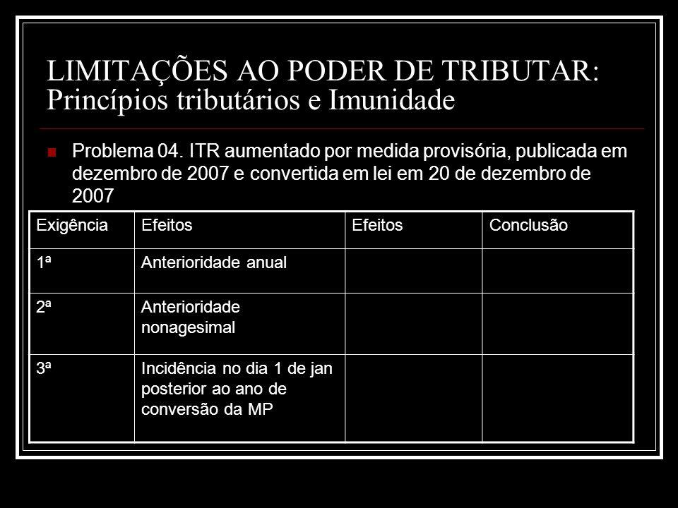 LIMITAÇÕES AO PODER DE TRIBUTAR: Princípios tributários e Imunidade Problema 04. ITR aumentado por medida provisória, publicada em dezembro de 2007 e