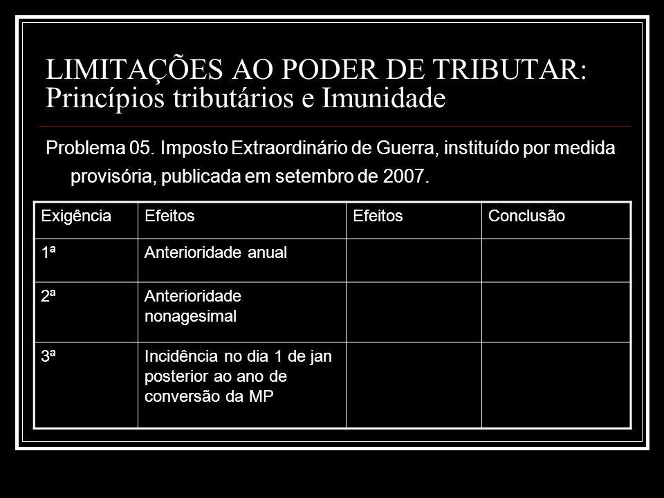 LIMITAÇÕES AO PODER DE TRIBUTAR: Princípios tributários e Imunidade Problema 05. Imposto Extraordinário de Guerra, instituído por medida provisória, p