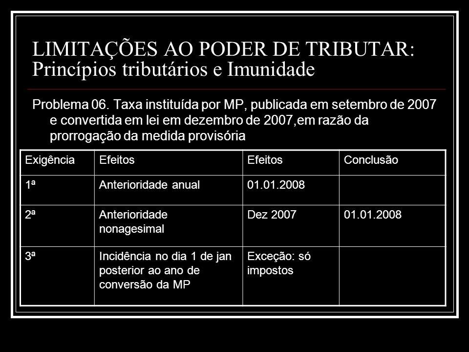 LIMITAÇÕES AO PODER DE TRIBUTAR: Princípios tributários e Imunidade Problema 06. Taxa instituída por MP, publicada em setembro de 2007 e convertida em