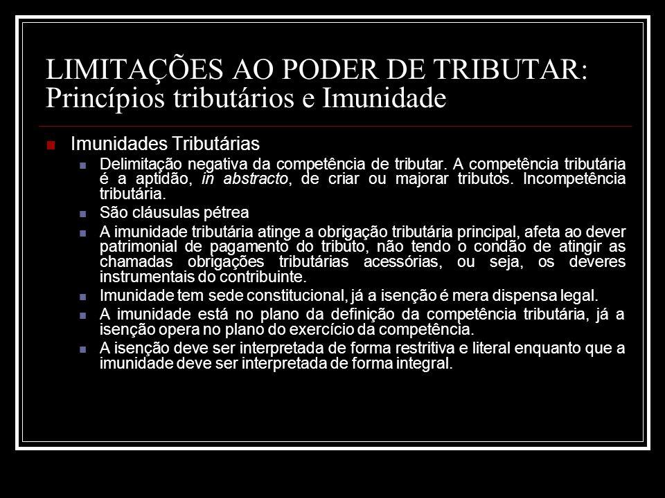 LIMITAÇÕES AO PODER DE TRIBUTAR: Princípios tributários e Imunidade Imunidades Tributárias Delimitação negativa da competência de tributar. A competên