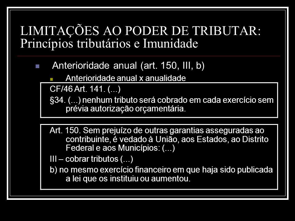 LIMITAÇÕES AO PODER DE TRIBUTAR: Princípios tributários e Imunidade Anterioridade anual (art. 150, III, b) Anterioridade anual x anualidade CF/46 Art.