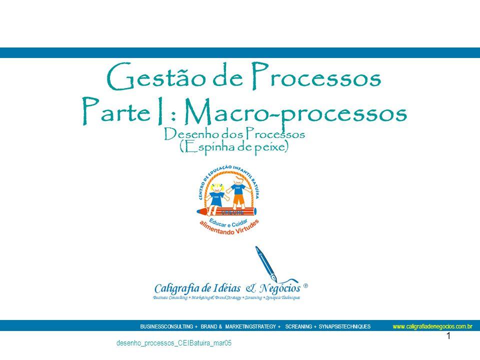 1 Gestão de Processos Parte I : Macro-processos Desenho dos Processos (Espinha de peixe) BUSINESSCONSULTING + BRAND & MARKETINGSTRATEGY + SCREANING +