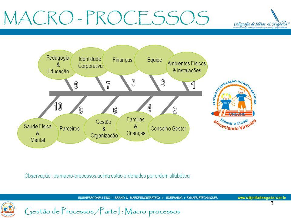 14 Saúde Física & Mental Pautas e Protocolos de Reuniões Palestras Cronograma Atendimento Médicos Atendimento Psicológico Controle Peso e Altura Alimentação Saúde Física & Mental Remédios & Produtos BUSINESSCONSULTING + BRAND & MARKETINGSTRATEGY + SCREANING + SYNAPSISTECHNIQUES www.caligrafiadenegocios.com.br Gestão de Processos /Parte I : Macro-processos