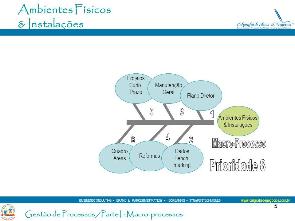 5 Ambientes Físicos & Instalações Quadro Áreas Projetos Curto Prazo Manutenção Geral Reformas Dados Bench- marking Plano Diretor Ambientes Físicos & I