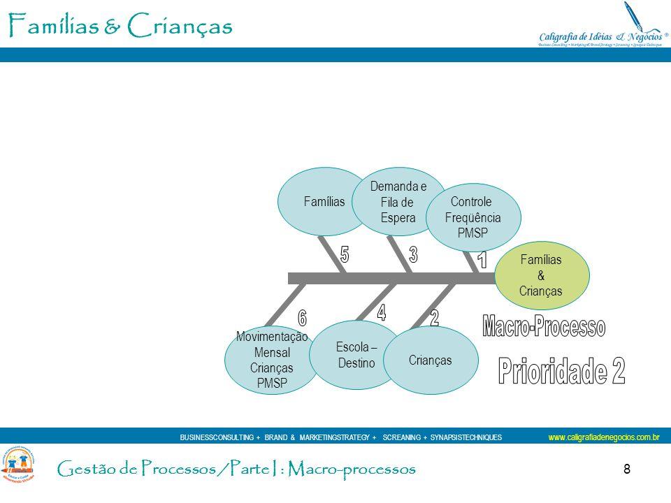 19 Insight: fluxo de um processo BUSINESSCONSULTING + BRAND & MARKETINGSTRATEGY + SCREANING + SYNAPSISTECHNIQUES www.caligrafiadenegocios.com.br Gestão de Processos /Parte I : Macro-processos