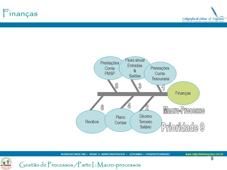 9 Finanças Recibos Prestações Conta PMSP Fluxo anual Entradas & Saídas Plano Contas Décimo Terceiro Salário Prestações Conta Tesouraria Finanças BUSIN