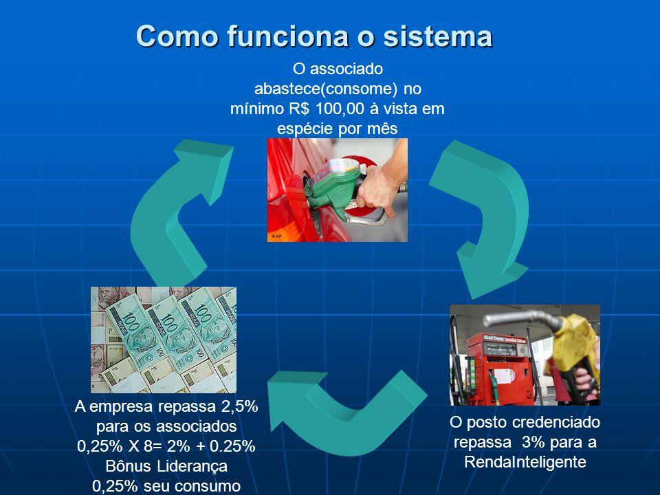 Como funciona o sistema O associado abastece(consome) no mínimo R$ 100,00 à vista em espécie por mês O posto credenciado repassa 3% para a RendaInteli