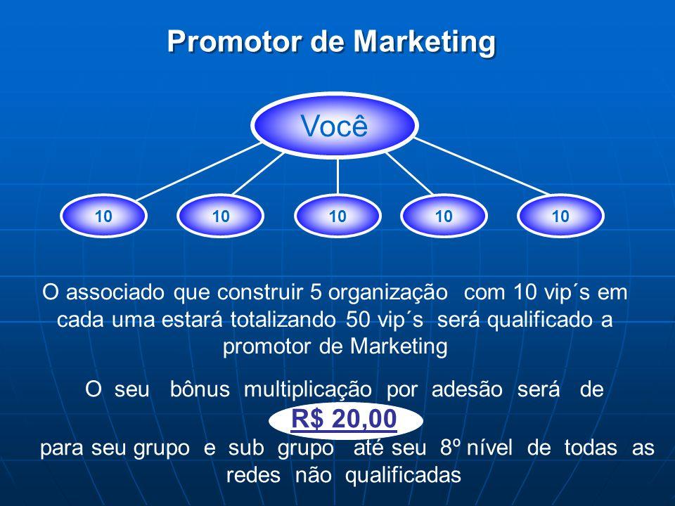 Você 10 Promotor de Marketing O associado que construir 5 organização com 10 vip´s em cada uma estará totalizando 50 vip´s será qualificado a promotor