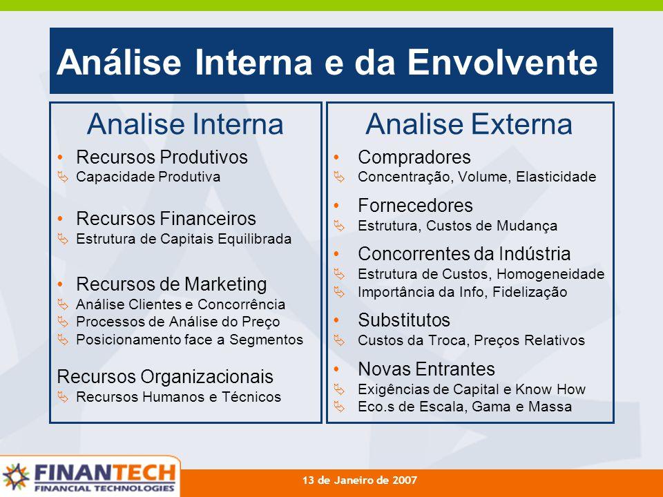 13 de Janeiro de 2007 Análise Interna e da Envolvente Analise Interna Recursos Produtivos Capacidade Produtiva Recursos Financeiros Estrutura de Capit
